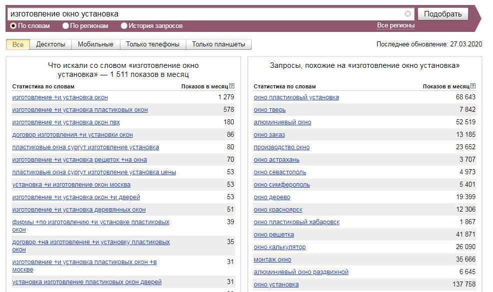 Списки запросов в WordStat