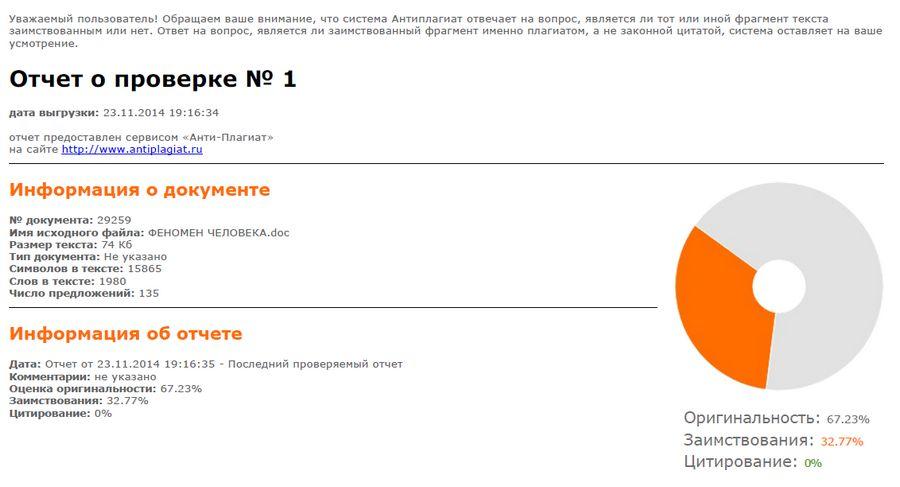 Отчёт Antiplagiat.ru.